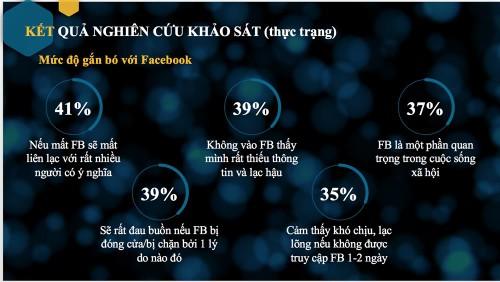 Hang chuc nguoi cai Facebook chua toi 6 tieng da khong chiu noi-Hinh-2