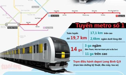 Can canh robot khong lo dang dao Metro o trung tam Sai Gon-Hinh-3