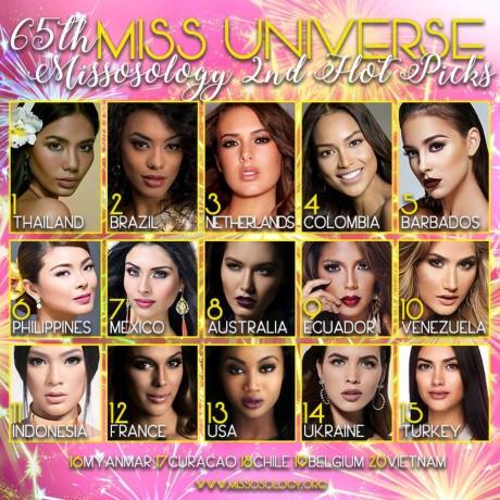 A Hau Le Hang bat ngo lot top 20 binh chon Miss Universe 2016