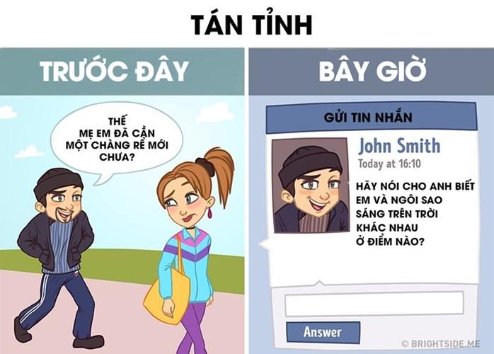 Hi hoa: Cong nghe da thay doi cuoc song con nguoi the nao?-Hinh-2