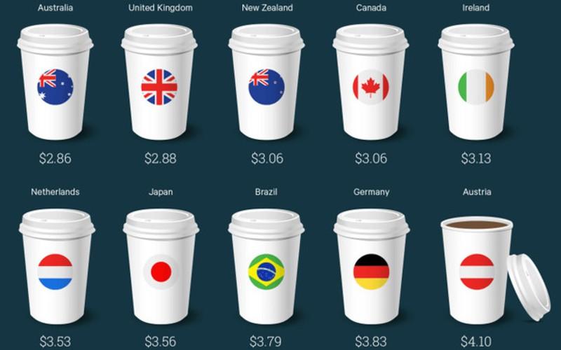 La lung: Ly ca phe Starbucks dat thu 3 the gioi o Viet Nam-Hinh-2