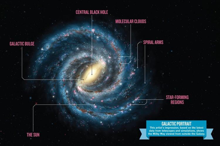 100 trieu hanh tinh trong thien ha Milky Way co the co su song?-Hinh-3