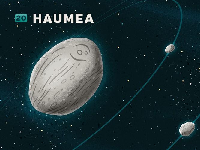 Nhung kham pha moi ve hanh tinh lun Haumea-Hinh-3