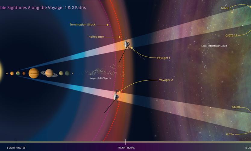 NASA cong bo su menh khong gian moi cua Phi thuyen Voyager 1-Hinh-3