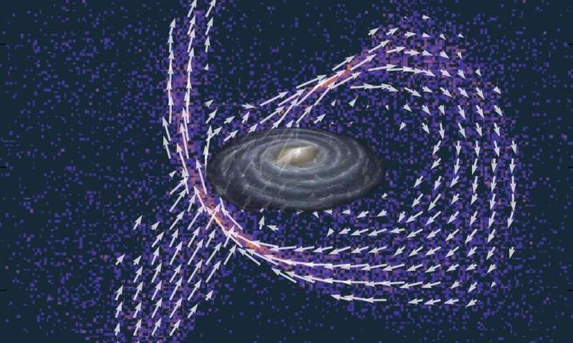 Ky la huong di chuyen cua nhieu ngoi sao trong Milky Way
