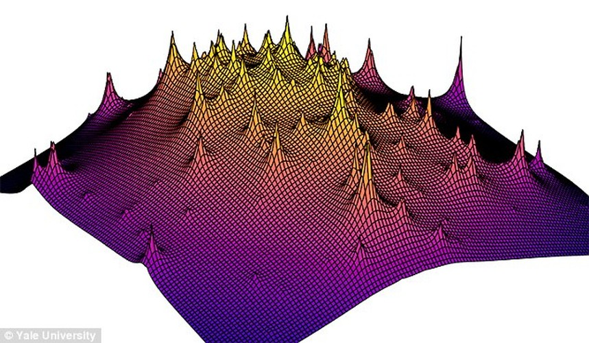 Xem ban do 3D mo phong vat chat toi dau tien trong vu tru
