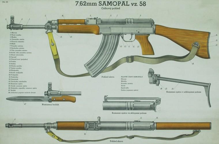 Tim hieu sung truong vz. 58 Czech bieu cho Iraq-Hinh-3