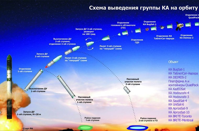Kinh hoang: Ten lua dan dao Sarmat Nga ban xa 17.000km-Hinh-9