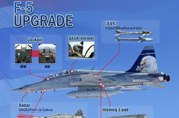 Thai Lan van muon giu tiem kich F-5, VN tai sao khong?-Hinh-2