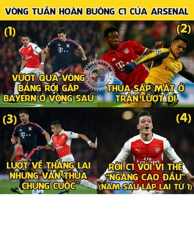 "Anh che bong da: Arsenal theo chan Barca ""an hanh""-Hinh-2"