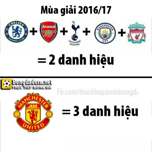 Anh che bong da: Vo dich Europa League, M.U che nhao Arsenal-Hinh-6