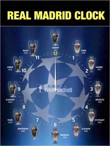 Anh che bong da: Zidane khien ca the gioi bai phuc-Hinh-11
