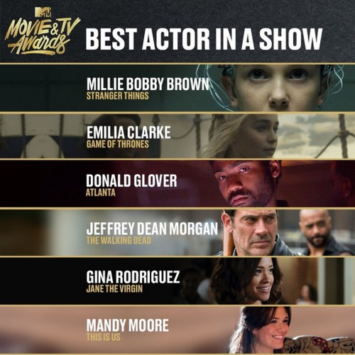 Dieu can biet truoc le trao giai MTV Movie & TV Awards 2017