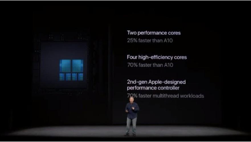 "Can canh ""bom tan"" iPhone 8/iPhone 8 Plus vua chinh thuc ra mat-Hinh-4"