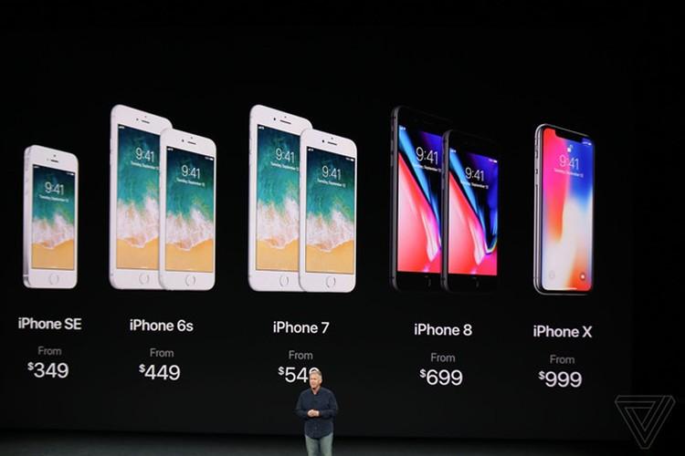iPhone X cuc chat, gia soc 999 USD co gi doc?-Hinh-16