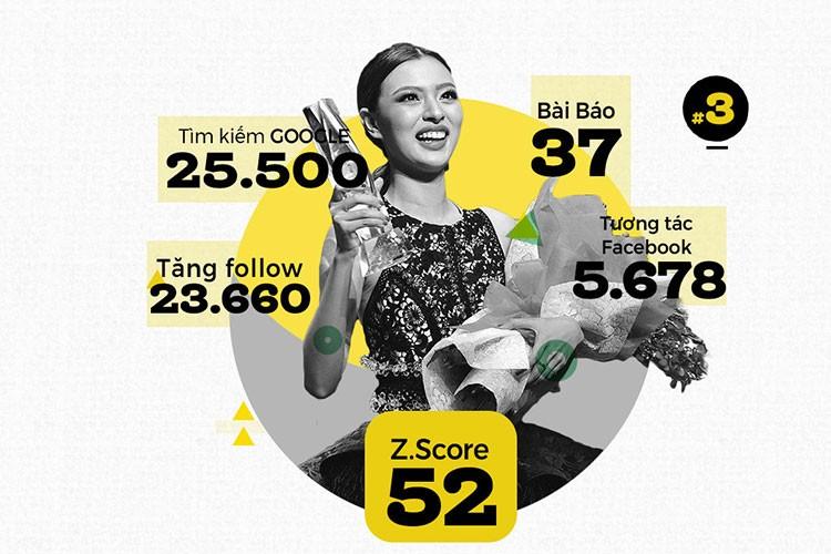 Top 10 nhan vat giai tri tuan qua-Hinh-3
