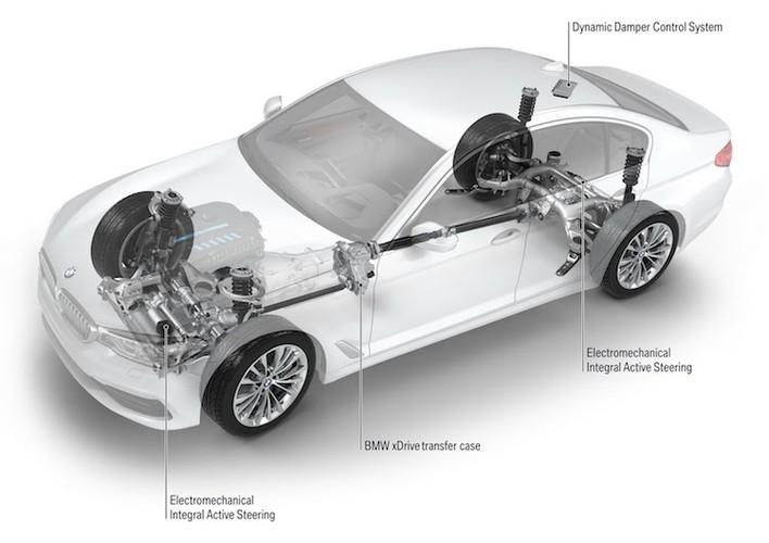 BMW 5 Series the he moi: Tien hoa de ton tai-Hinh-5