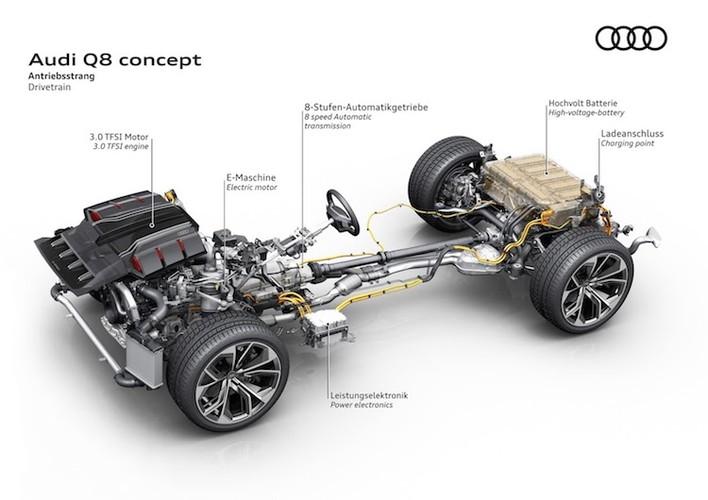 SUV coupe Audi Q8 sang chanh va doc hon Q7-Hinh-7