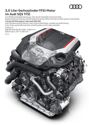 Chi tiet crossover the thao Audi SQ5 tai Detroit 2017-Hinh-5