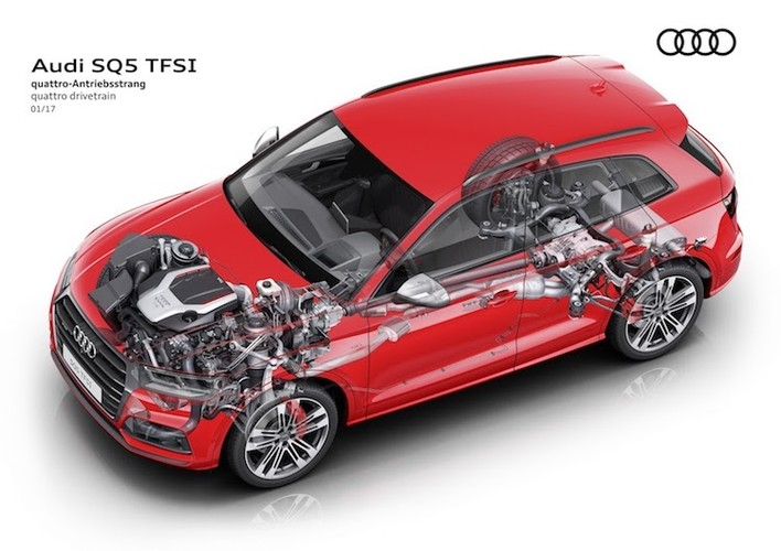 Chi tiet crossover the thao Audi SQ5 tai Detroit 2017-Hinh-6