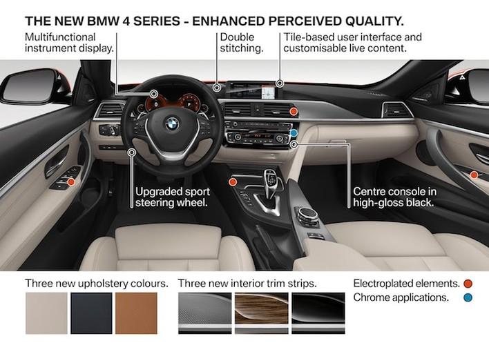 Co gi moi tren loat xe sang BMW 4 Series 2018?-Hinh-4