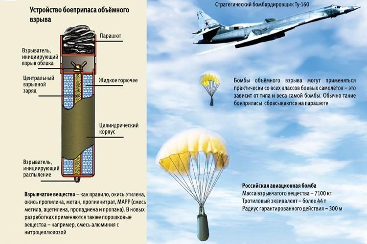 Cha cua cac loai bom: dinh cao vu khi phi hat nhan Nga-Hinh-4