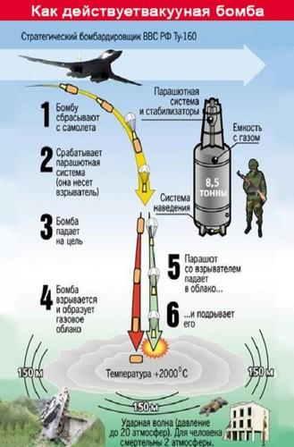 Cha cua cac loai bom: dinh cao vu khi phi hat nhan Nga-Hinh-9