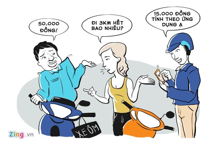Cuoc chien giua xe om truyen thong va xe om cong nghe-Hinh-5