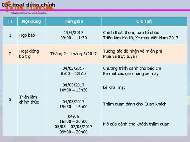 "Trien lam xe may Viet Nam 2017 co gi ""hot""?-Hinh-15"