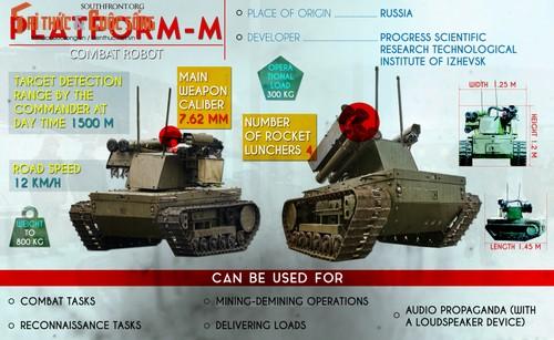 Giai mat viec Nga su dung robot chien dau o Syria