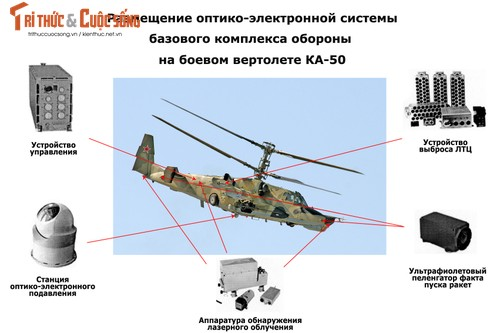 """Mo xe to hop phong thu """"hoang bao"""" tren truc thang Mi-28N-Hinh-2"""