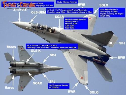 Ky la MiG-35 so huu sieu radar nhung van e am-Hinh-3